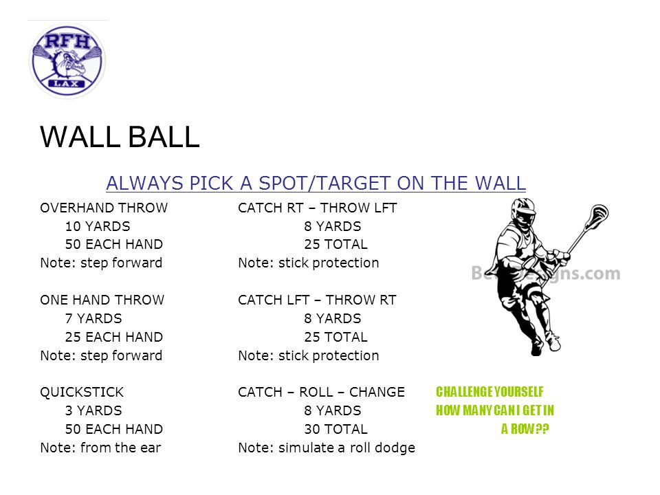 WALL BALL ALWAYS PICK A SPOT/TARGET ON THE WALL OVERHAND THROWCATCH RT – THROW LFT 10 YARDS8 YARDS 50 EACH HAND25 TOTAL Note: step forwardNote: stick protection ONE HAND THROWCATCH LFT – THROW RT 7 YARDS8 YARDS 25 EACH HAND25 TOTAL Note: step forwardNote: stick protection QUICKSTICKCATCH – ROLL – CHANGE CHALLENGE YOURSELF 3 YARDS8 YARDS HOW MANY CAN I GET IN 50 EACH HAND30 TOTAL A ROW?.