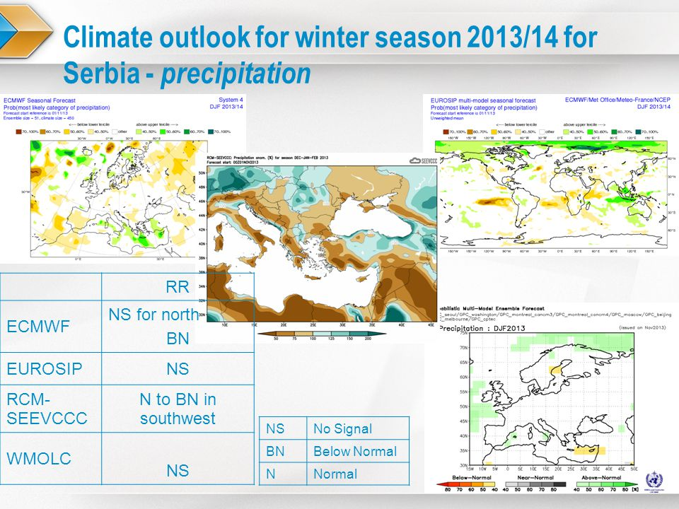 Climate outlook for winter season 2013/14 for Serbia - precipitation NSNo Signal BNBelow Normal NNormal RR ECMWF NS for north BN EUROSIPNS RCM- SEEVCCC N to BN in southwest WMOLC NS