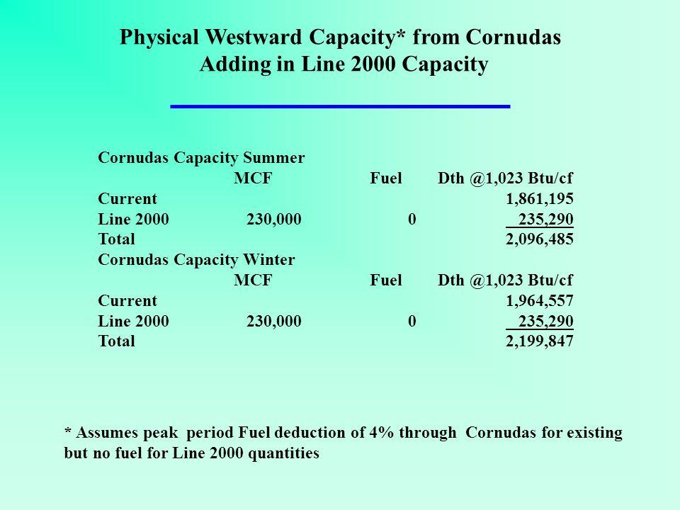 Cornudas Capacity Summer MCFFuelDth @1,023 Btu/cf Current 1,861,195 Line 2000 230,000 0 235,290 Total 2,096,485 Cornudas Capacity Winter MCFFuelDth @1,023 Btu/cf Current 1,964,557 Line 2000 230,000 0 235,290 Total2,199,847 Physical Westward Capacity* from Cornudas Adding in Line 2000 Capacity * Assumes peak period Fuel deduction of 4% through Cornudas for existing but no fuel for Line 2000 quantities