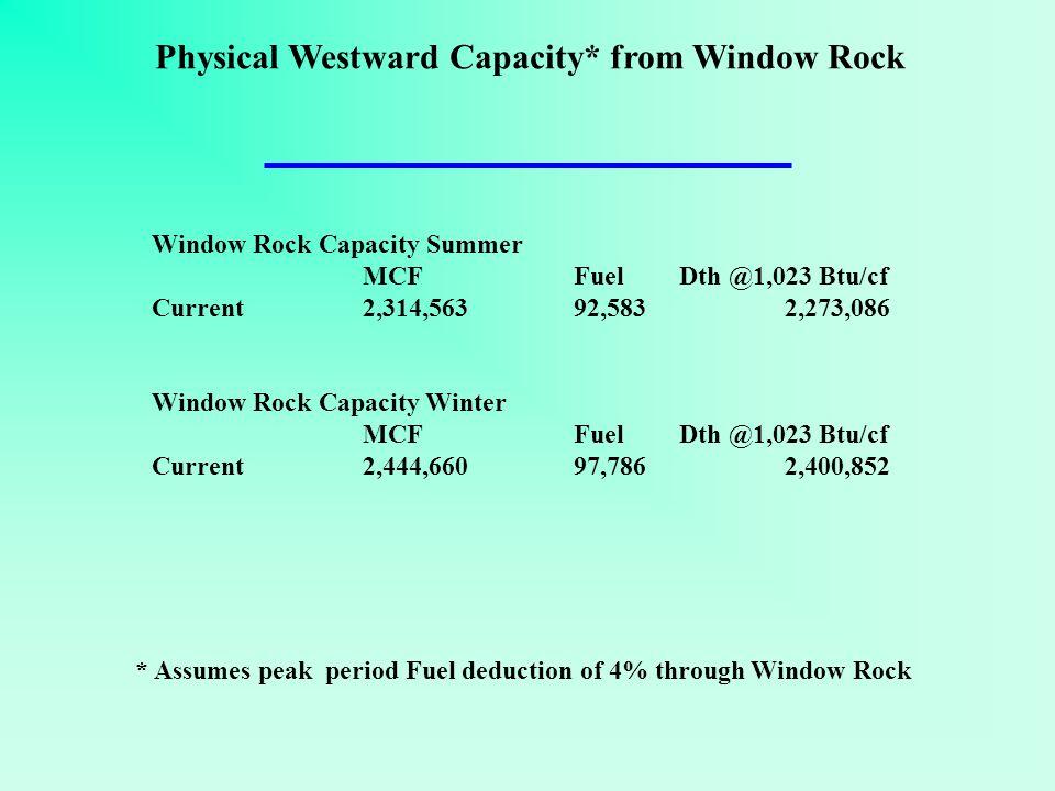 Window Rock Capacity Summer MCFFuelDth @1,023 Btu/cf Current 2,314,56392,5832,273,086 Window Rock Capacity Winter MCFFuelDth @1,023 Btu/cf Current 2,444,66097,7862,400,852 Physical Westward Capacity* from Window Rock * Assumes peak period Fuel deduction of 4% through Window Rock