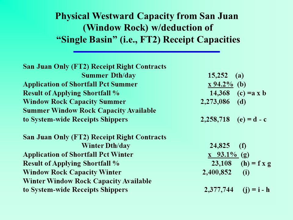 San Juan Only (FT2) Receipt Right Contracts SummerDth/day 15,252 (a) Application of Shortfall Pct Summer x 94.2% (b) Result of Applying Shortfall % 14,368 (c) =a x b Window Rock Capacity Summer 2,273,086 (d) Summer Window Rock Capacity Available to System-wide Receipts Shippers 2,258,718 (e) = d - c San Juan Only (FT2) Receipt Right Contracts Winter Dth/day 24,825 (f) Application of Shortfall Pct Winter x 93.1% (g) Result of Applying Shortfall % 23,108 (h) = f x g Window Rock Capacity Winter 2,400,852 (i) Winter Window Rock Capacity Available to System-wide Receipts Shippers 2,377,744 (j) = i - h Physical Westward Capacity from San Juan (Window Rock) w/deduction of Single Basin (i.e., FT2) Receipt Capacities