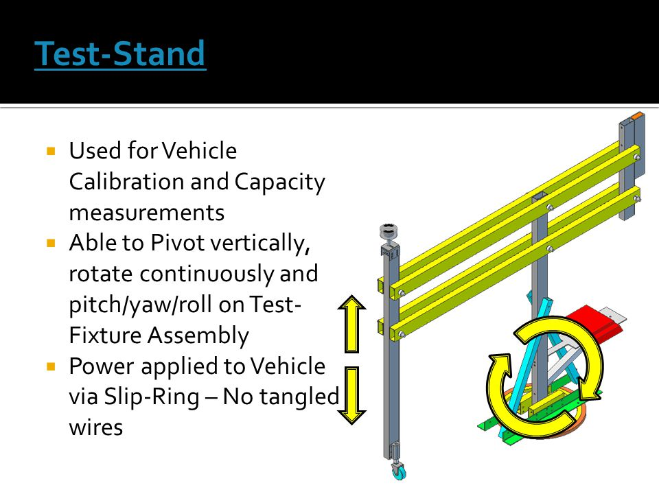 Used for Vehicle Calibration and Capacity measurements Able to Pivot vertically, rotate continuously and pitch/yaw/roll on Test- Fixture Assembly Power applied to Vehicle via Slip-Ring – No tangled wires Test-Stand
