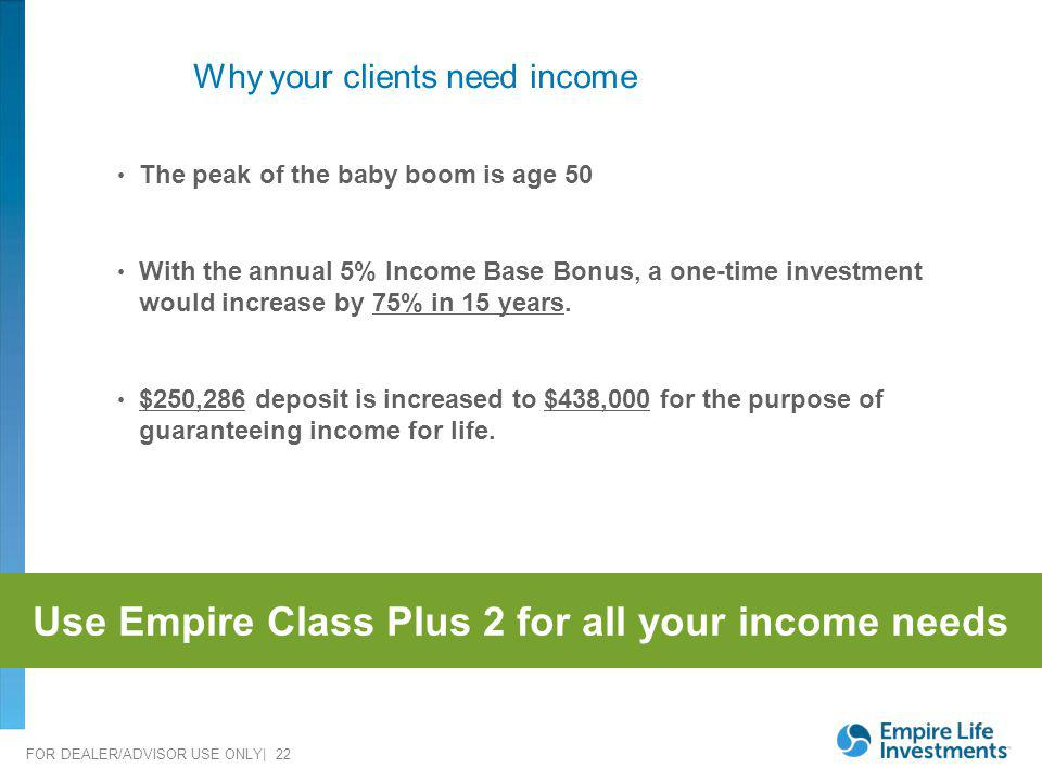 FOR DEALER/ADVISOR USE ONLY| 22 Why your clients need income The peak of the baby boom is age 50 With the annual 5% Income Base Bonus, a one-time inve