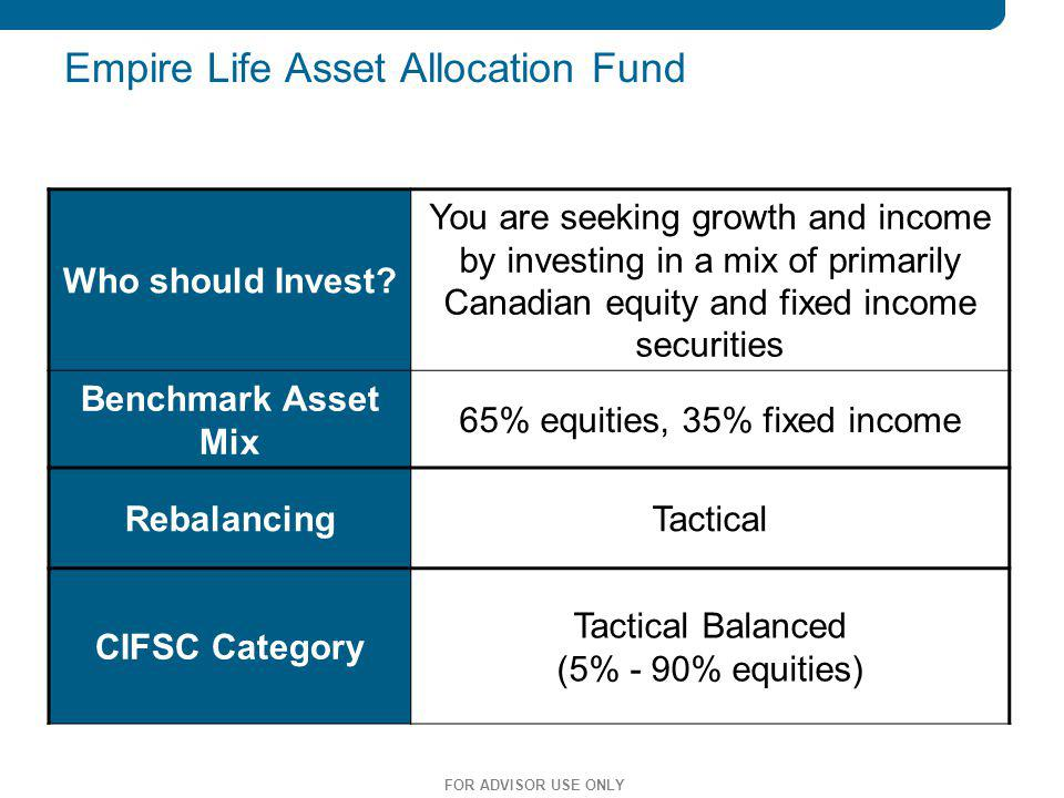 27 Empire Life Asset Allocation Fund Who should Invest? You are seeking growth and income by investing in a mix of primarily Canadian equity and fixed