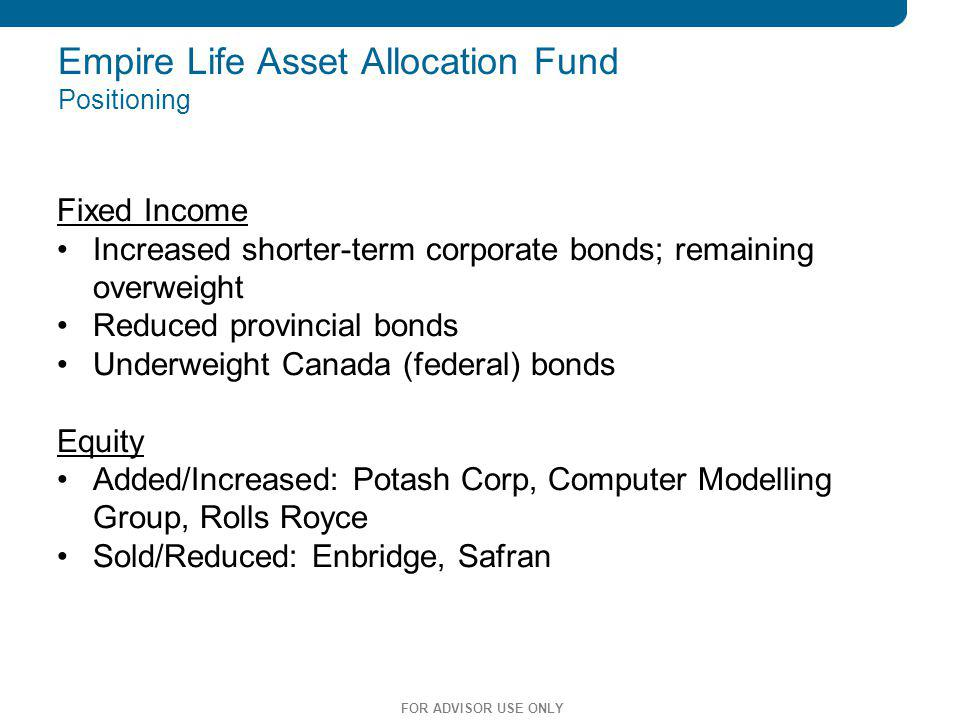 29 Empire Life Asset Allocation Fund Positioning Fixed Income Increased shorter-term corporate bonds; remaining overweight Reduced provincial bonds Un