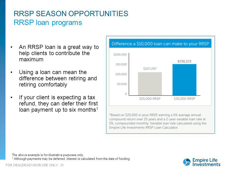 FOR DEALER/ADVISOR USE ONLY| 31 RRSP SEASON OPPORTUNITIES RRSP loan programs An RRSP loan is a great way to help clients to contribute the maximum Usi
