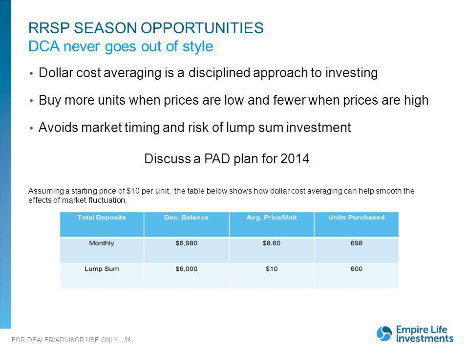 FOR DEALER/ADVISOR USE ONLY| 36 RRSP SEASON OPPORTUNITIES DCA never goes out of style Dollar cost averaging is a disciplined approach to investing Buy