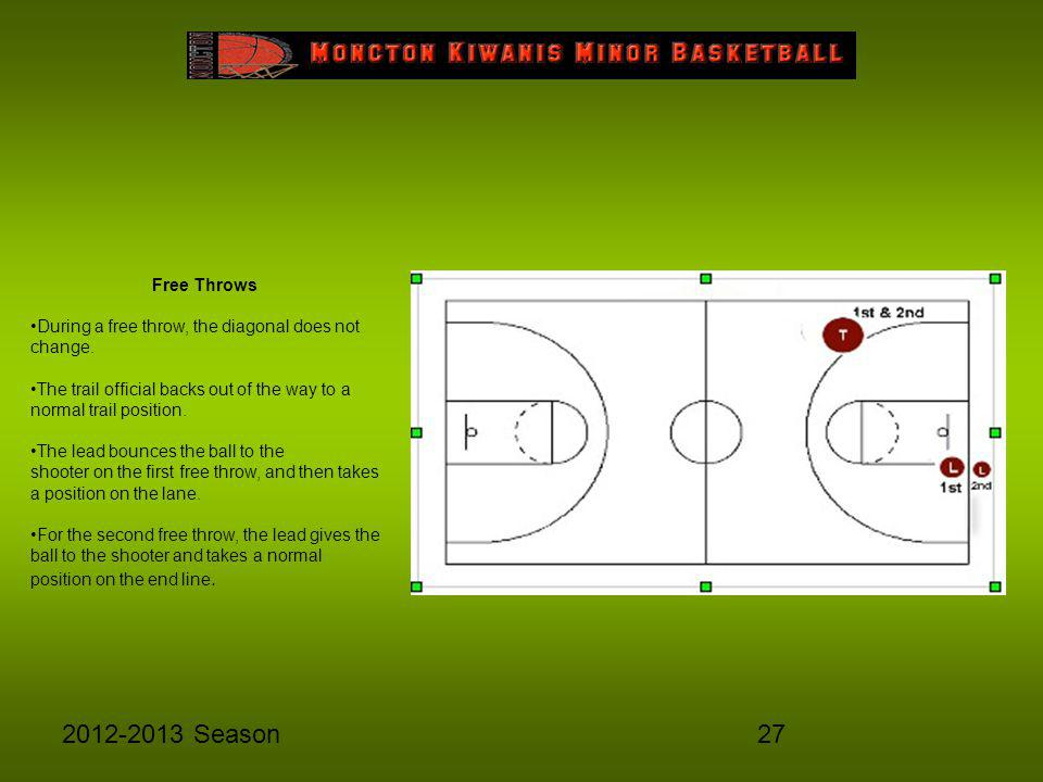 272012-2013 Season Free Throws During a free throw, the diagonal does not change.