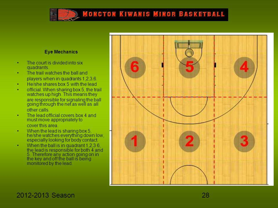 282012-2013 Season Eye Mechanics The court is divided into six quadrants.
