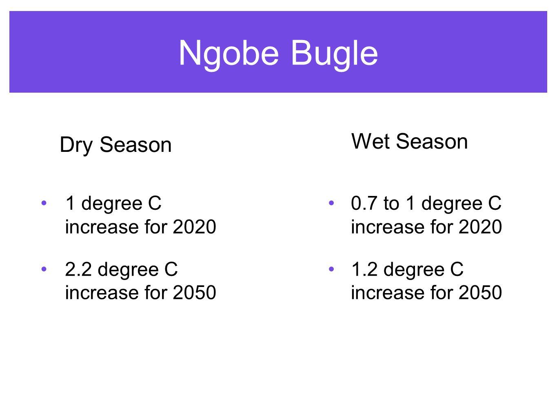 Ngobe Bugle 1 degree C increase for 2020 2.2 degree C increase for 2050 Wet Season Dry Season 0.7 to 1 degree C increase for 2020 1.2 degree C increase for 2050