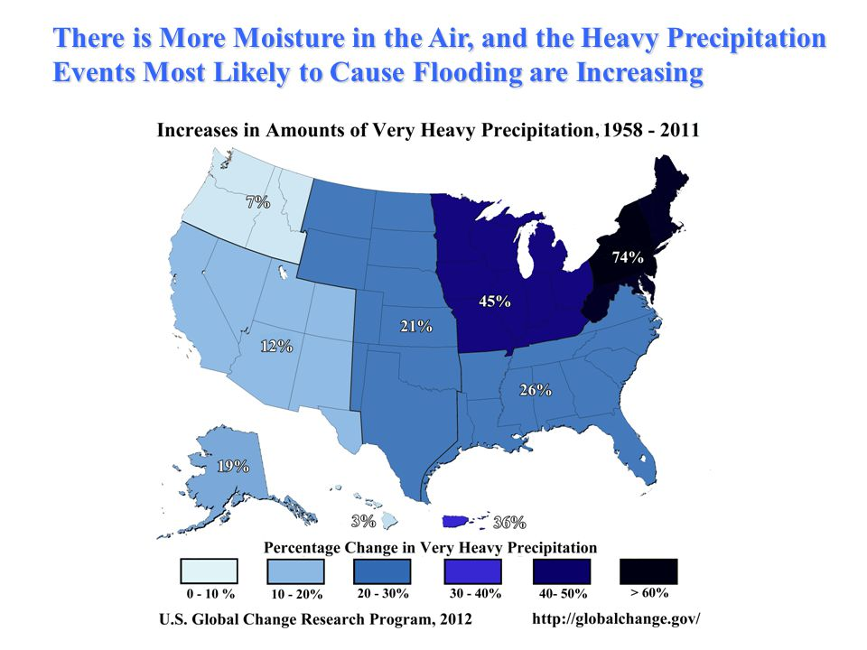 There is More Moisture in the Air, and the Heavy Precipitation Events Most Likely to Cause Flooding are Increasing