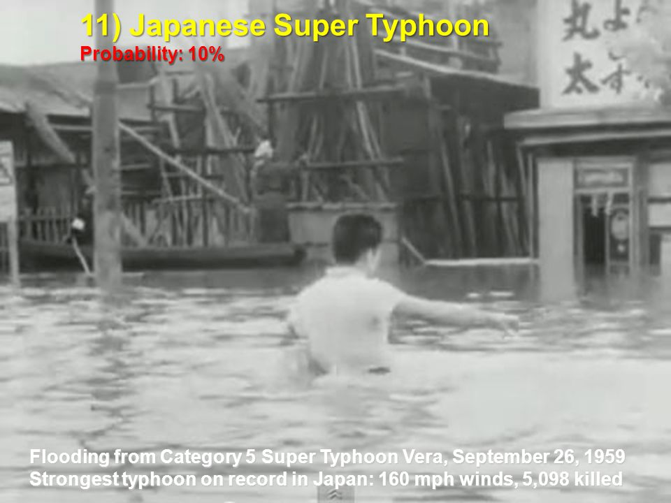 11) Japanese Super Typhoon Probability: 10% Flooding from Category 5 Super Typhoon Vera, September 26, 1959 Strongest typhoon on record in Japan: 160 mph winds, 5,098 killed