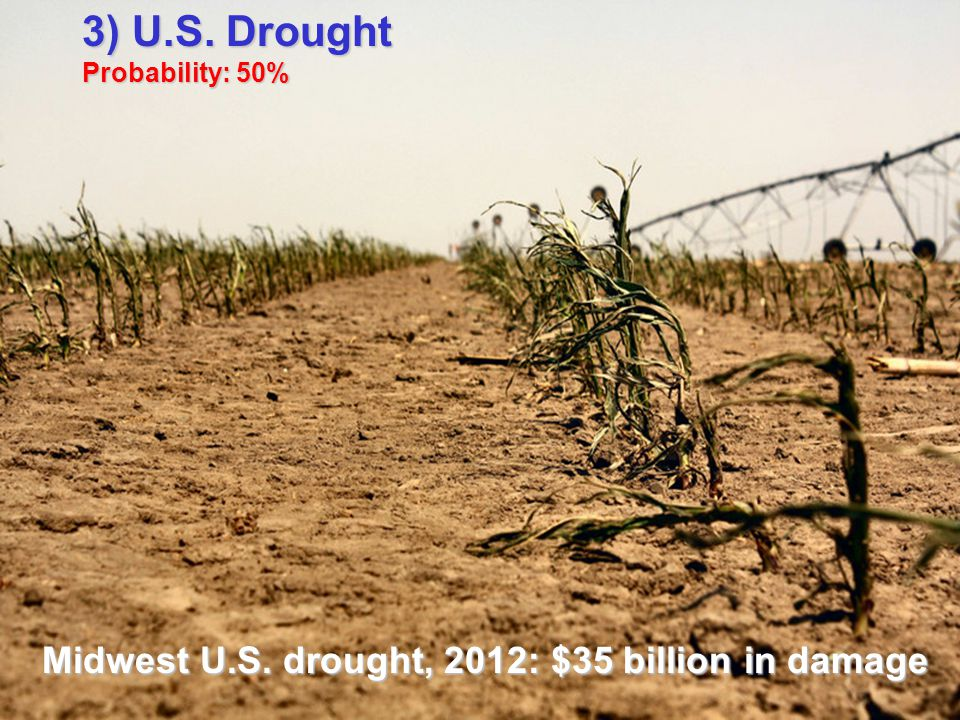 3) U.S. Drought Probability: 50% Midwest U.S. drought, 2012: $35 billion in damage