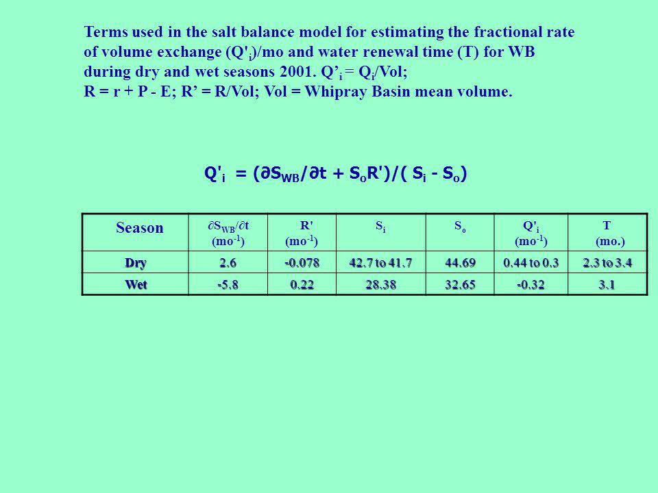 Terms used in the salt balance model for estimating the fractional rate of volume exchange (Q' i )/mo and water renewal time (T) for WB during dry and