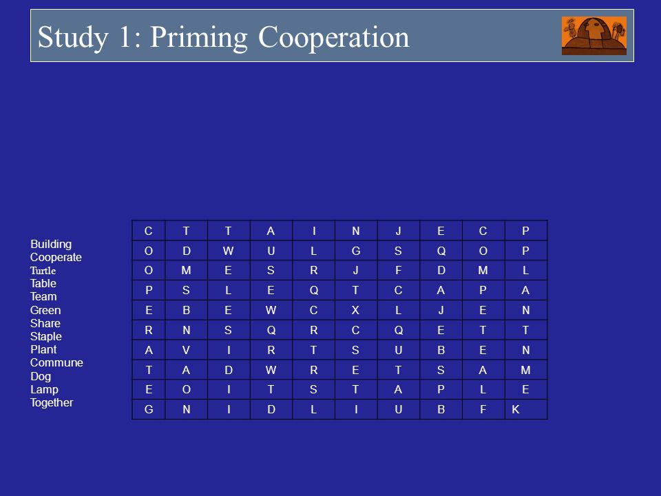 Study 1: Priming Cooperation CTTAINJECP ODWULGSQOP OMESRJFDML PSLEQTCAPA EBEWCXLJEN RNSQRCQETT AVIRTSUBEN TADWRETSAM EOITSTAPLE GNIDLIUBFK Building Co