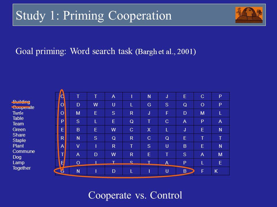 Study 1: Priming Cooperation Cooperate vs. Control CTTAINJECP ODWULGSQOP OMESRJFDML PSLEQTCAPA EBEWCXLJEN RNSQRCQETT AVIRTSUBEN TADWRETSAM EOITSTAPLE