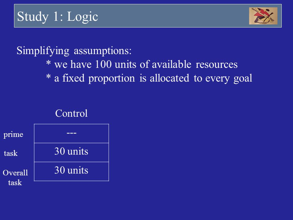 Study 1: Logic Control --- 30 units prime task Overall task Simplifying assumptions: * we have 100 units of available resources * a fixed proportion i