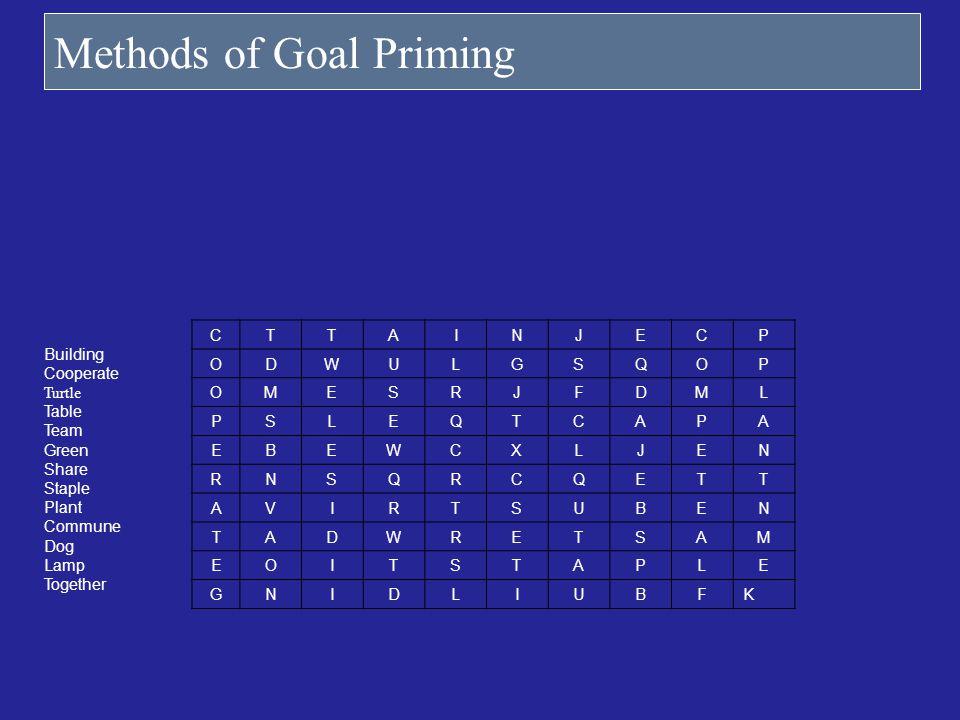 Methods of Goal Priming CTTAINJECP ODWULGSQOP OMESRJFDML PSLEQTCAPA EBEWCXLJEN RNSQRCQETT AVIRTSUBEN TADWRETSAM EOITSTAPLE GNIDLIUBFK Building Coopera