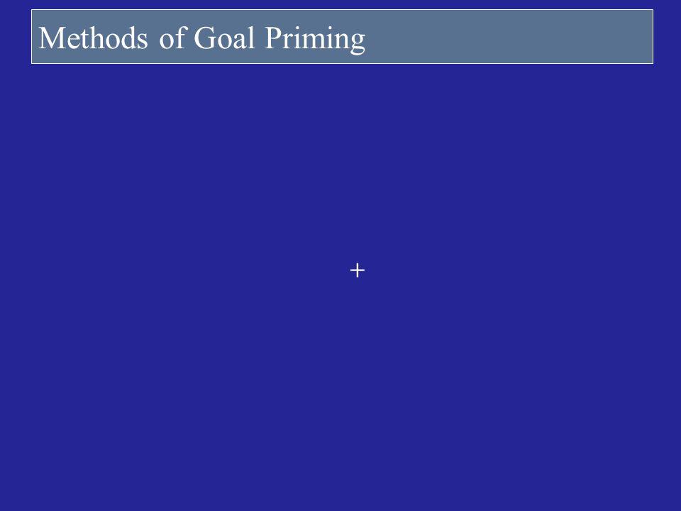 Methods of Goal Priming +