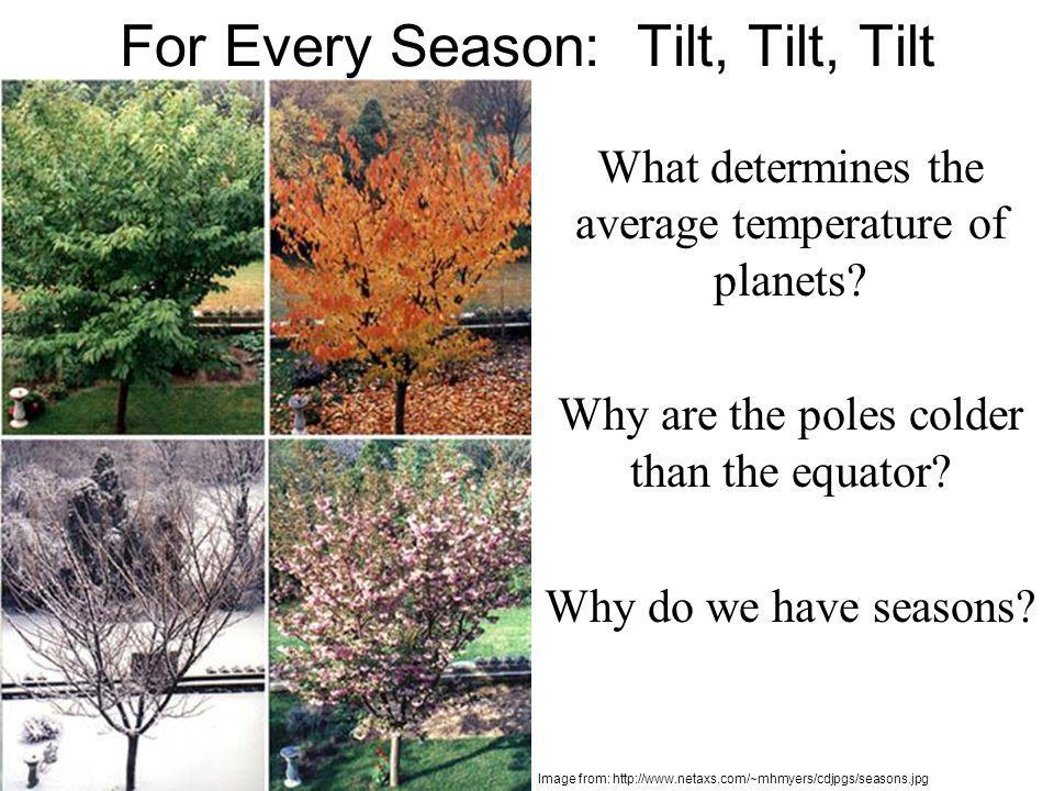 For Every Season: Tilt, Tilt, Tilt What determines the average temperature of planets? Why are the poles colder than the equator? Why do we have seaso