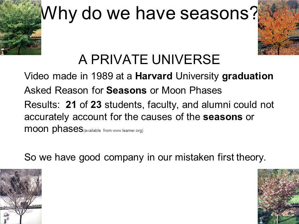 Why do we have seasons? A PRIVATE UNIVERSE Video made in 1989 at a Harvard University graduation Asked Reason for Seasons or Moon Phases Results: 21 o