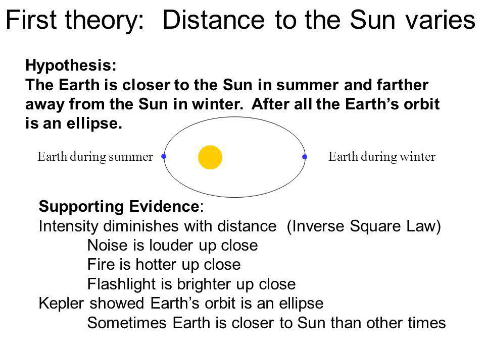 First theory: Distance to the Sun varies Supporting Evidence: Intensity diminishes with distance (Inverse Square Law) Noise is louder up close Fire is