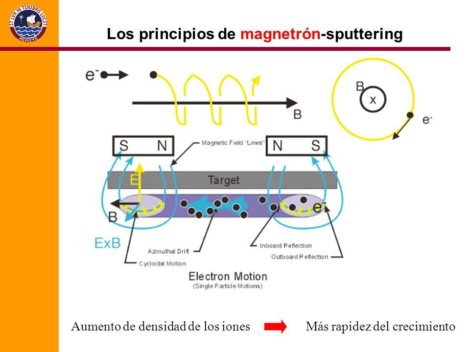 Los principios de magnetrón-sputtering Aumento de densidad de los ionesMás rapidez del crecimiento