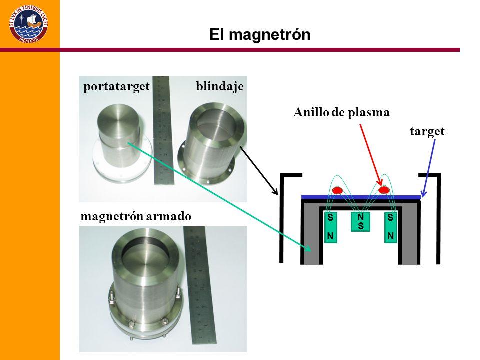 El magnetrón magnetrón armado blindajeportatarget N N N S S S Anillo de plasma target