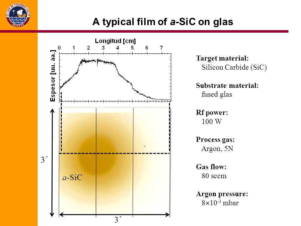 A typical film of a-SiC on glas Target material: Silicon Carbide (SiC) Substrate material: fused glas Rf power: 100 W Process gas: Argon, 5N Gas flow: