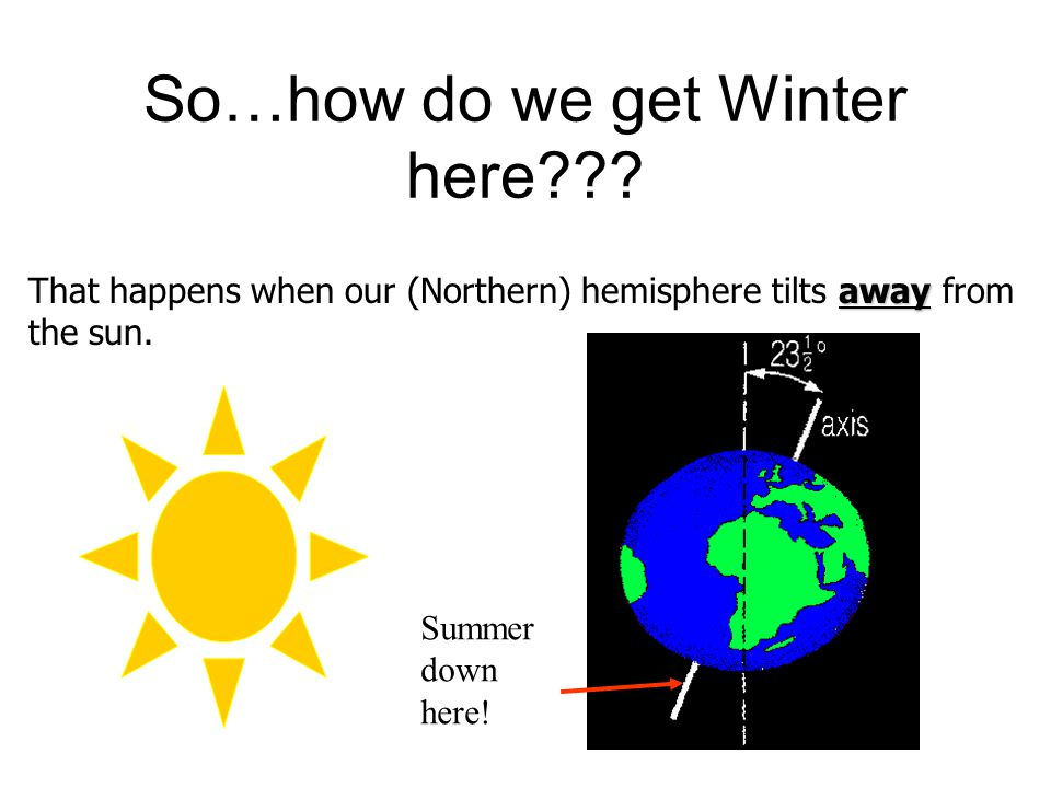 So…how do we get Winter here??? away That happens when our (Northern) hemisphere tilts away from the sun. Summer down here!