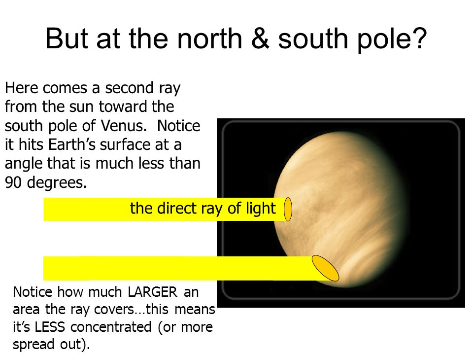 But at the north & south pole? the direct ray of light Here comes a second ray from the sun toward the south pole of Venus. Notice it hits Earths surf