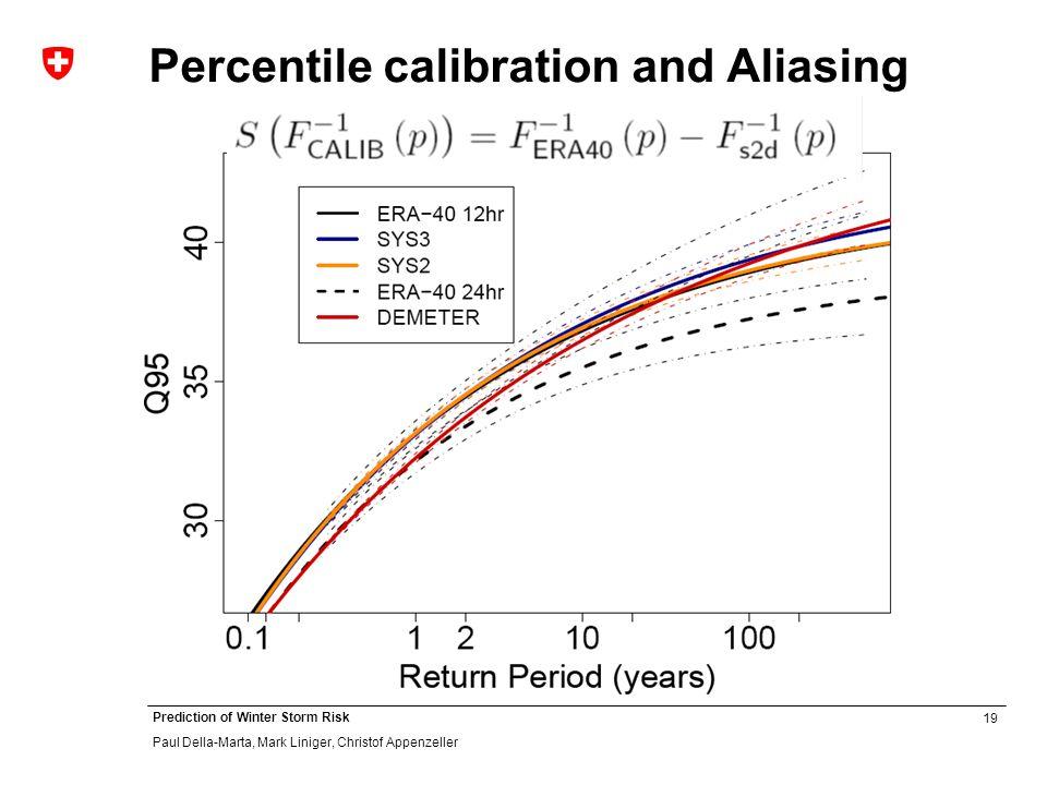 19 Prediction of Winter Storm Risk Paul Della-Marta, Mark Liniger, Christof Appenzeller Percentile calibration and Aliasing