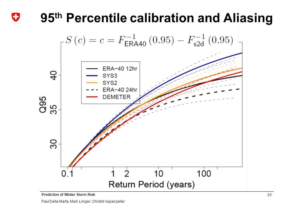 20 Prediction of Winter Storm Risk Paul Della-Marta, Mark Liniger, Christof Appenzeller 95 th Percentile calibration and Aliasing