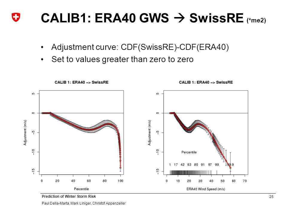 25 Prediction of Winter Storm Risk Paul Della-Marta, Mark Liniger, Christof Appenzeller CALIB1: ERA40 GWS SwissRE (*me2) Adjustment curve: CDF(SwissRE)-CDF(ERA40) Set to values greater than zero to zero