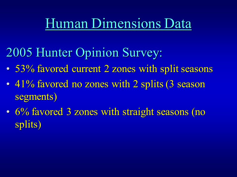 Human Dimensions Data 2010 Hunter Opinion Survey: Random Mail-out Sample 34% favored 2 zones with split seasons.34% favored 2 zones with split seasons.