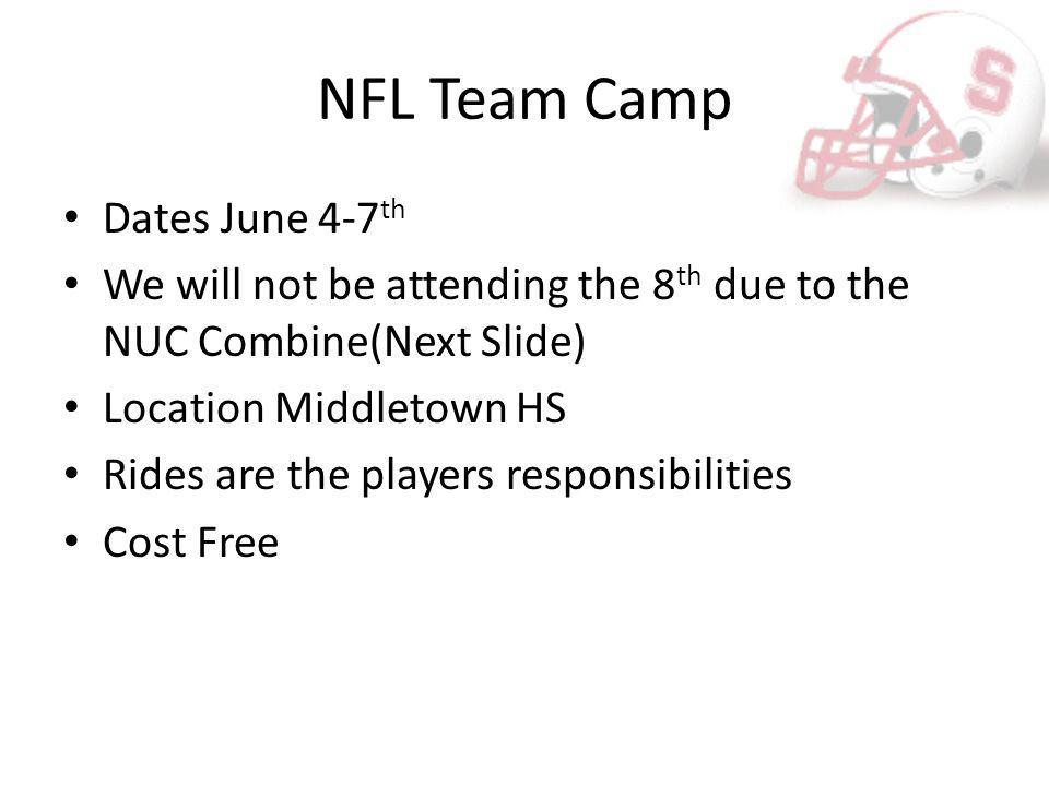 NFL Team Camp Dates June 4-7 th We will not be attending the 8 th due to the NUC Combine(Next Slide) Location Middletown HS Rides are the players resp