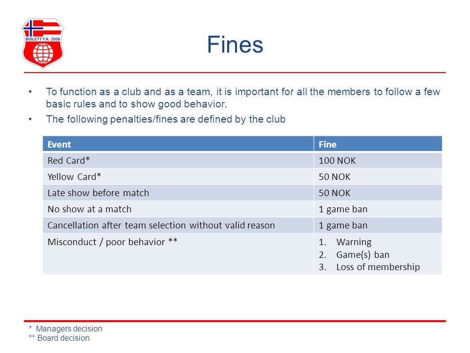 Fines EventFine Red Card*100 NOK Yellow Card*50 NOK Late show before match50 NOK No show at a match1 game ban Cancellation after team selection without valid reason1 game ban Misconduct / poor behavior **1.Warning 2.Game(s) ban 3.Loss of membership * Managers decision ** Board decision To function as a club and as a team, it is important for all the members to follow a few basic rules and to show good behavior.