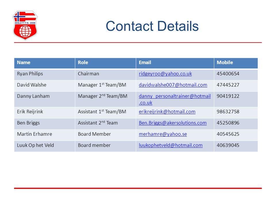 Contact Details NameRoleEmailMobile Ryan PhilipsChairmanridgeyroo@yahoo.co.uk45400654 David WalsheManager 1 st Team/BMdavidwalshe007@hotmail.com474452