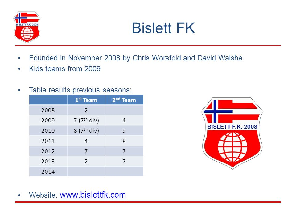 Bislett FK Founded in November 2008 by Chris Worsfold and David Walshe Kids teams from 2009 Table results previous seasons: Website: www.bislettfk.com
