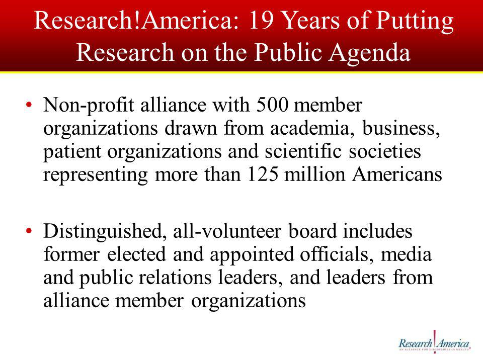 Research!America: 19 Years of Putting Research on the Public Agenda Non-profit alliance with 500 member organizations drawn from academia, business, patient organizations and scientific societies representing more than 125 million Americans Distinguished, all-volunteer board includes former elected and appointed officials, media and public relations leaders, and leaders from alliance member organizations