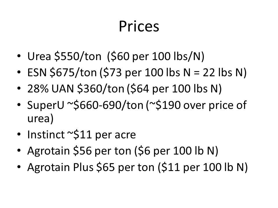 Prices Urea $550/ton ($60 per 100 lbs/N) ESN $675/ton ($73 per 100 lbs N = 22 lbs N) 28% UAN $360/ton ($64 per 100 lbs N) SuperU ~$660-690/ton (~$190