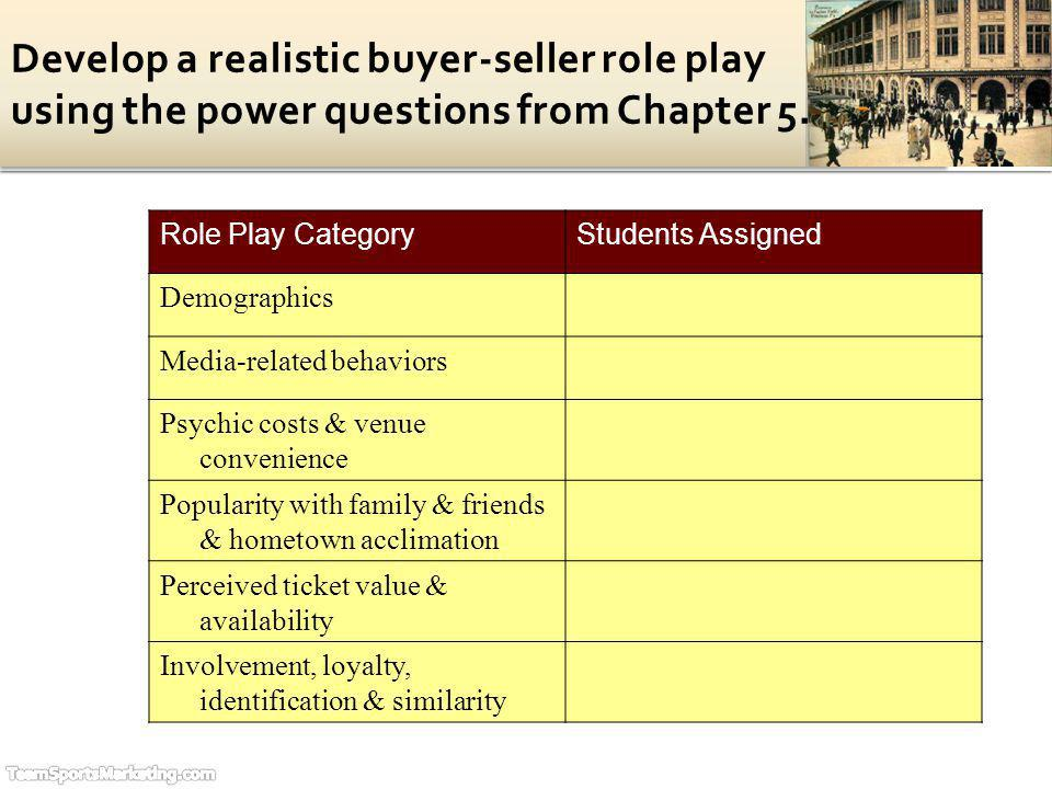 Role Play CategoryStudents Assigned Demographics Media-related behaviors Psychic costs & venue convenience Popularity with family & friends & hometown