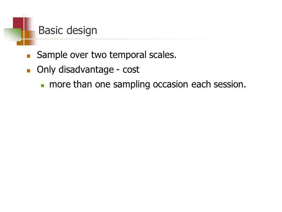 Basic design Sample over two temporal scales.
