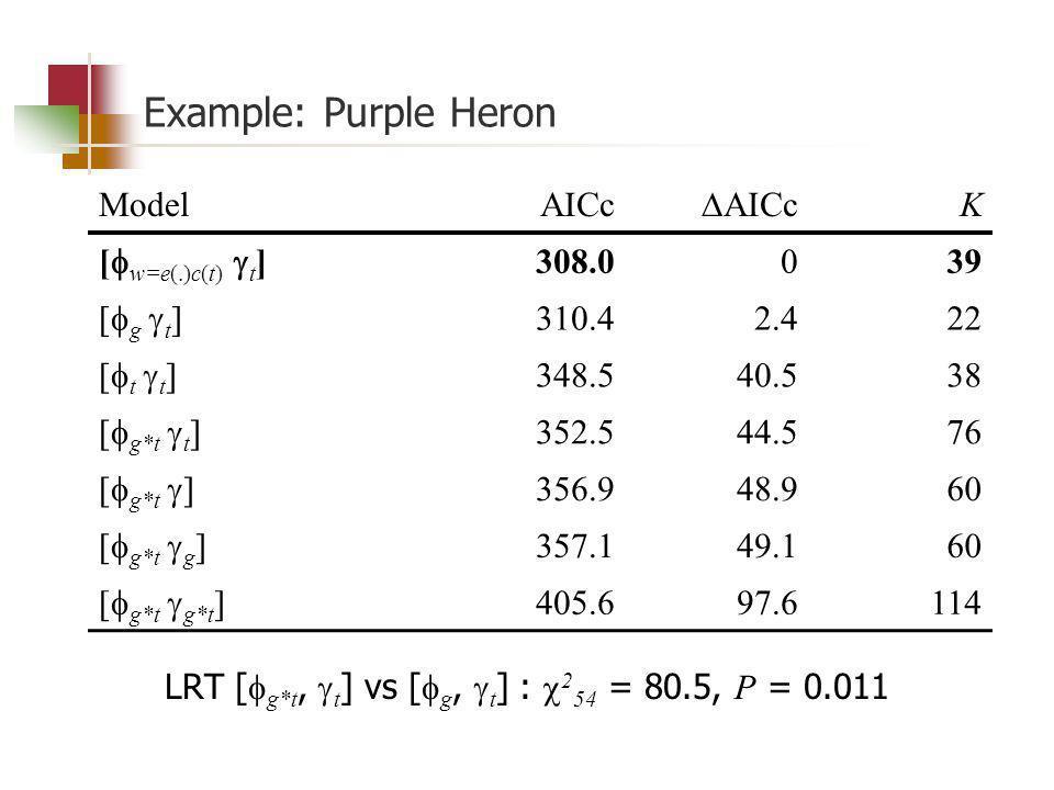 Example: Purple Heron ModelAICc K [ w=e(.)c(t) t ] 308.0039 [ g t ] 310.42.422 [ t t ] 348.540.538 [ g*t t ] 352.544.576 [ g*t ] 356.948.960 [ g*t g ] 357.149.160 [ g*t g*t ]405.697.6114 LRT [ g*t, t ] vs [ g, t ] : 2 54 = 80.5, P = 0.011