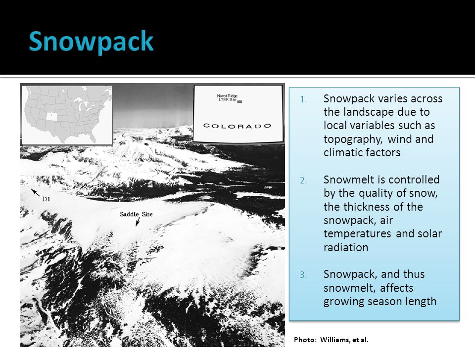 1. Snowpack varies across the landscape due to local variables such as topography, wind and climatic factors 2. Snowmelt is controlled by the quality