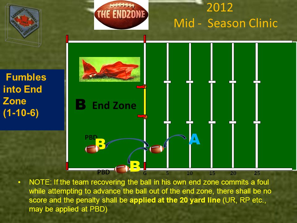 2012 Mid - Season Clinic NOTE: If the team recovering the ball in his own end zone commits a foul while attempting to advance the ball out of the end zone, there shall be no score and the penalty shall be applied at the 20 yard line (UR, RP etc., may be applied at PBD) Fumbles into End Zone (1-10-6) PBD End Zone PBD B B B A