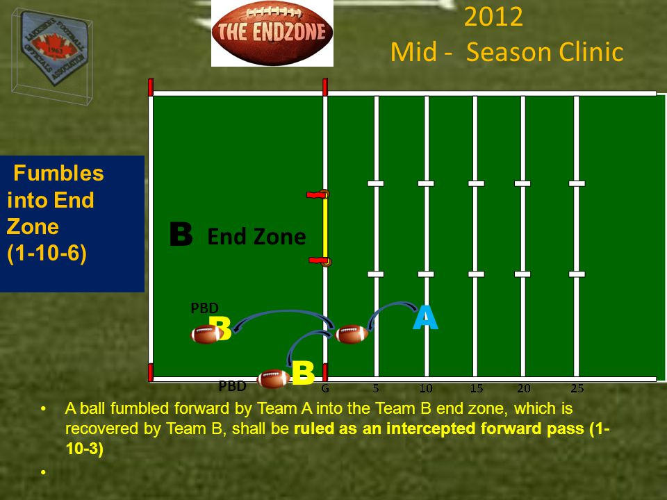 2012 Mid - Season Clinic A ball fumbled forward by Team A into the Team B end zone, which is recovered by Team B, shall be ruled as an intercepted forward pass (1- 10-3) Fumbles into End Zone (1-10-6) PBD End Zone PBD A B B B