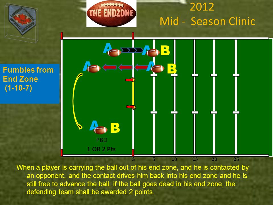 2012 Mid - Season Clinic When a player is carrying the ball out of his end zone, and he is contacted by an opponent, and the contact drives him back into his end zone and he is still free to advance the ball, if the ball goes dead in his end zone, the defending team shall be awarded 2 points.