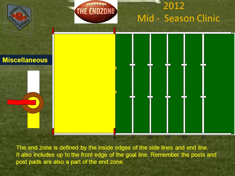 2012 Mid - Season Clinic The end zone is defined by the inside edges of the side lines and end line.