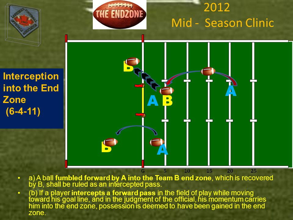 2012 Mid - Season Clinic a) A ball fumbled forward by A into the Team B end zone, which is recovered by B, shall be ruled as an intercepted pass.